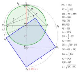 Quadratur des Kreises nach S. A. Ramanujan (1914)