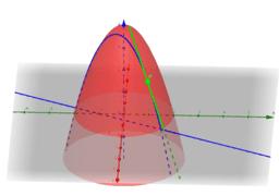 Recta Tangente en 3D en cualquier dirección