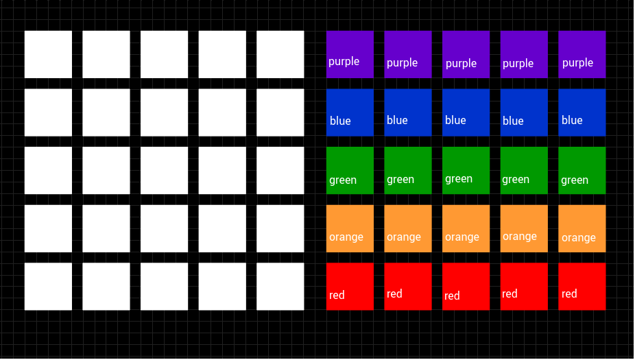 Can you put the 25 coloured tiles into the 5×5 square below so that no column, no row and no diagonal line have the same colour in them? Press Enter to start activity