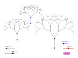 碎形 - 樹枝