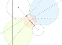 гипербола и окружности