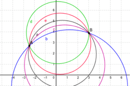 infinite number of circles which can pass through two point
