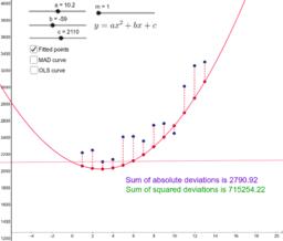 Regression: quadratic