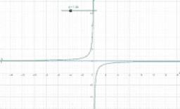 limite finito per x che tende ad infinito