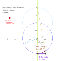Sobotkova rektifikace kružnice