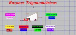 Demostración de las Razones Trigonométricas