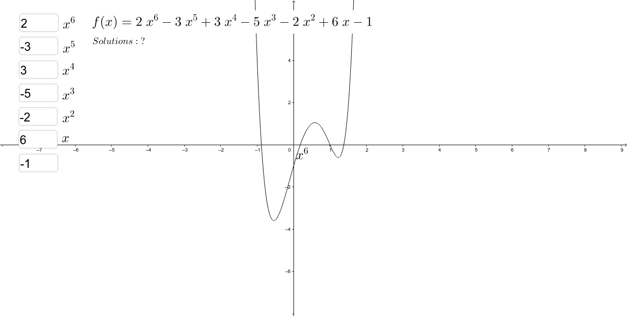 Zeros of Polynomial Functions Solver