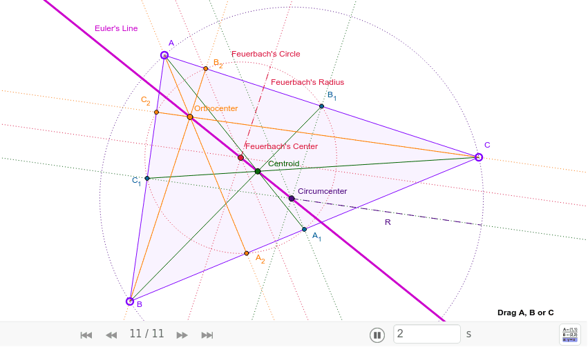 Euler's line. Feuerbach's Circle found by Poncelet & J.C. Brianchon (1785-1864)