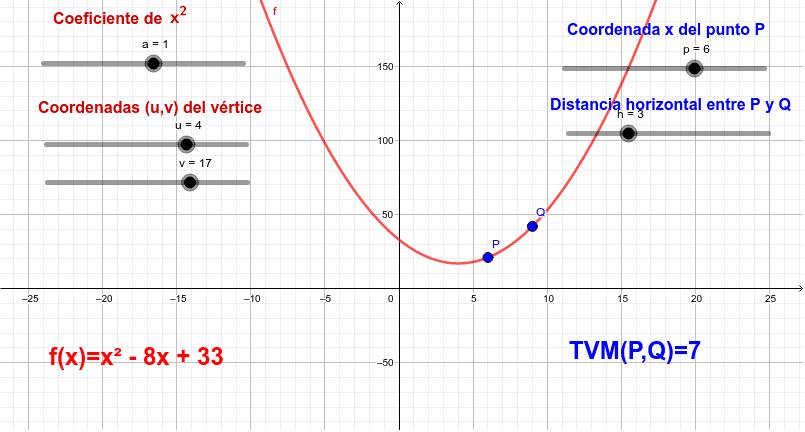 Cambia la forma de la parábola usando los parámetros y calcula la TVM Press Enter to start activity