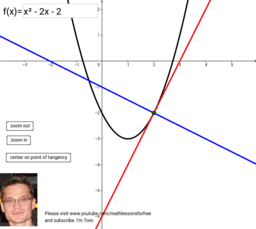 tangent and normal line