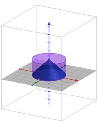 Relación del cono y el cilindro