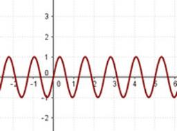 Transformaciones de funciones. Tipo 3: f(k·x)