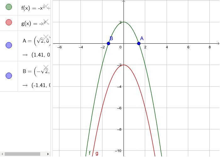 Figura 2. Gráfica de los incisos c y d.