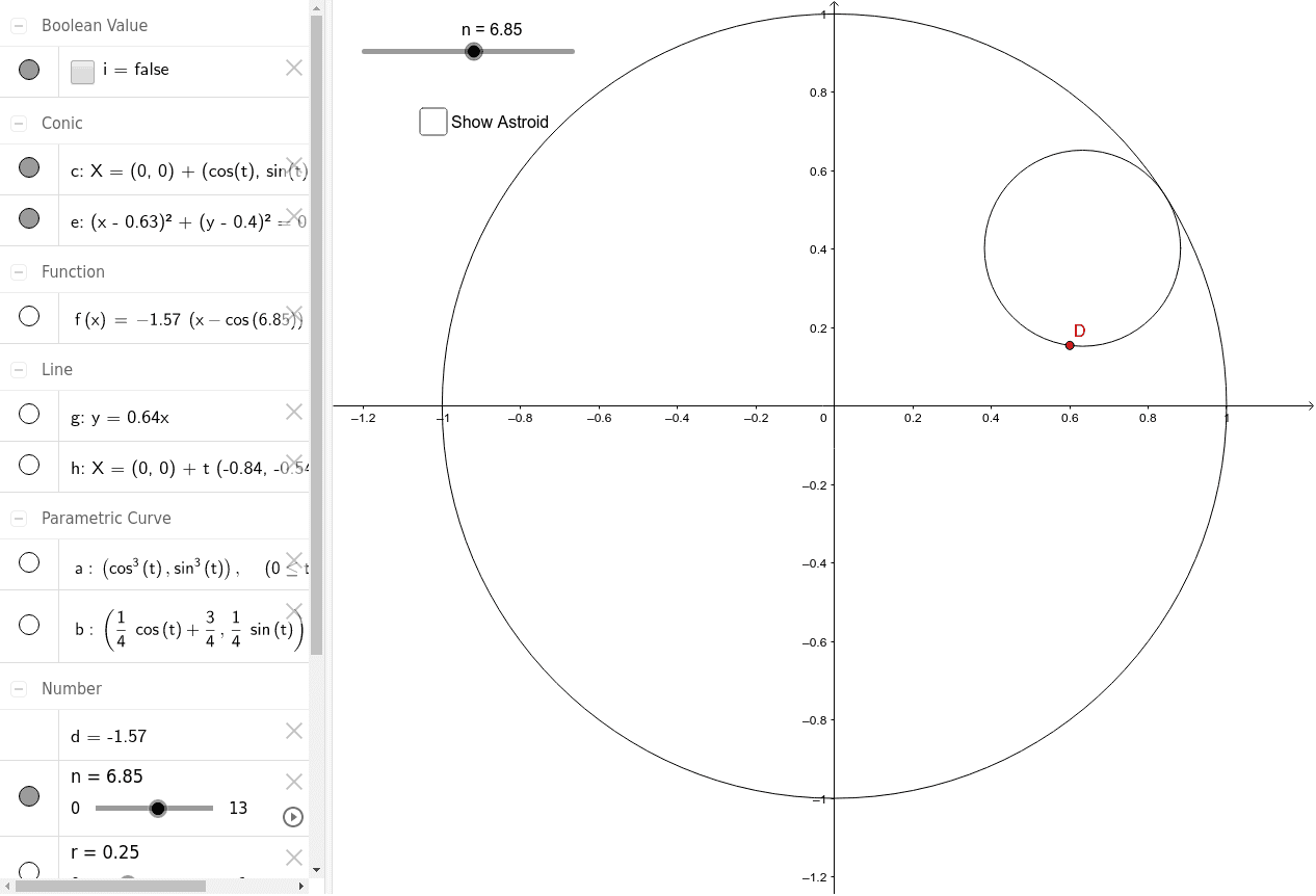 Move the slider for n to see the astroid traced.  Press Enter to start activity