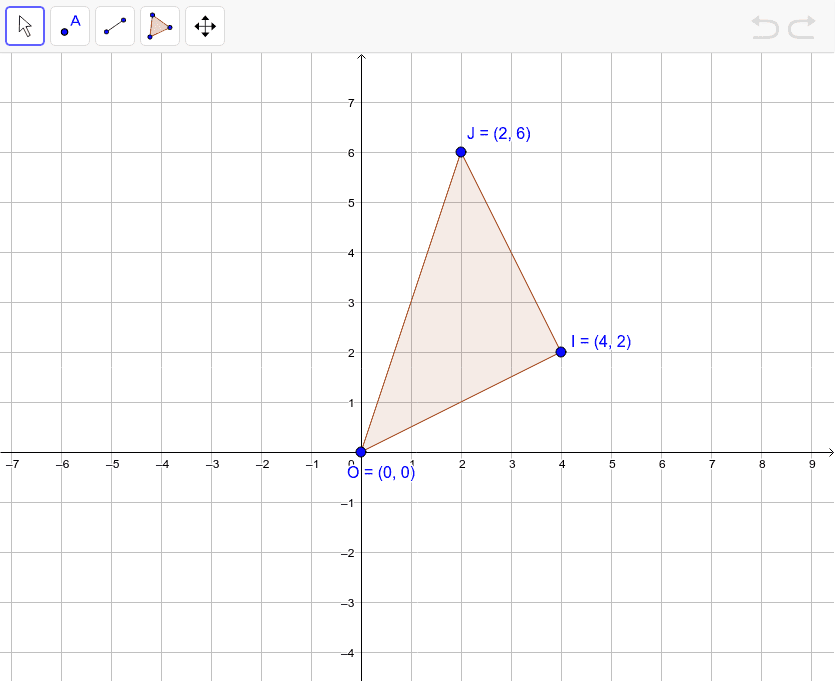Find the coordinates of M and N, the midpoints of OJ and IJ respectively. Find the slopes of MN and OI. What does this tell you about MN and OI? What kind of quadrilateral is OMNI? Press Enter to start activity