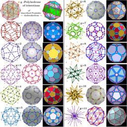 Polyhedron as Polyhedra Generator (segments trisection)