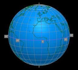 Globe Model