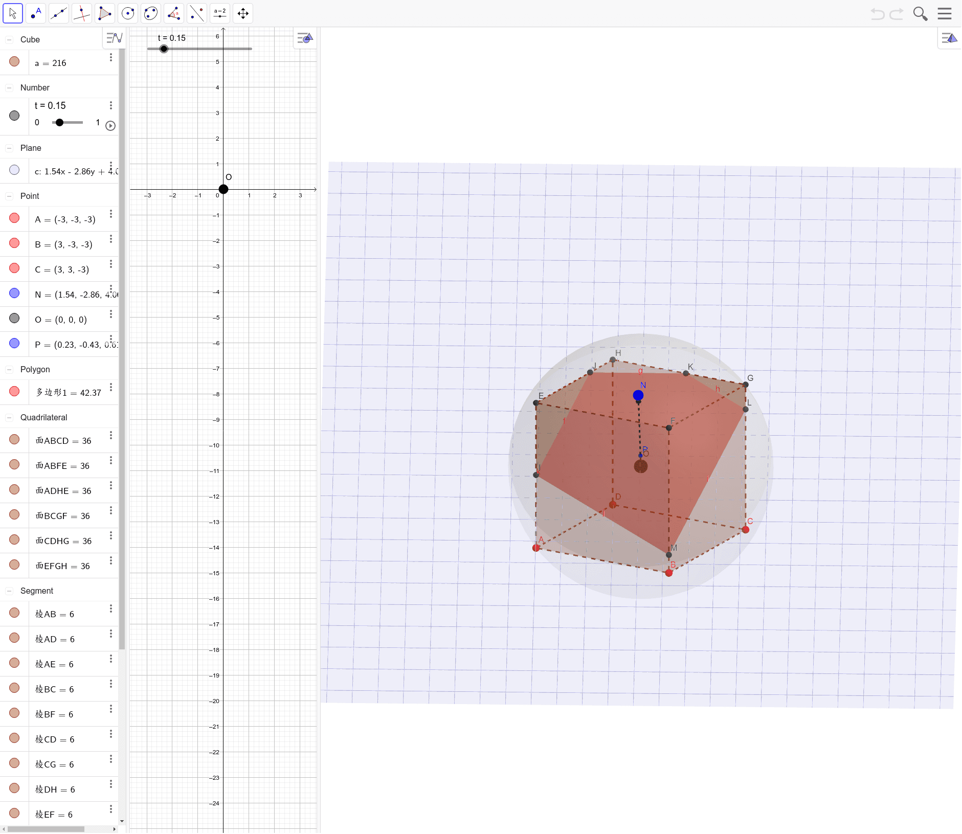 平面截正方体 按 Enter 开始活动