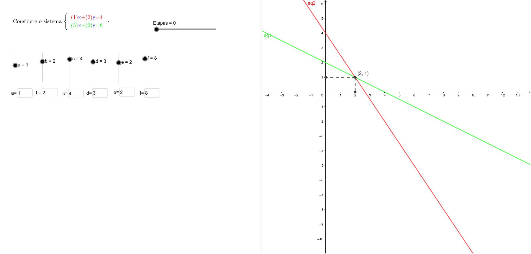 Método da substituição Press Enter to start activity