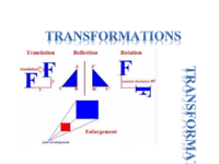 Teacher Notes for Transformations