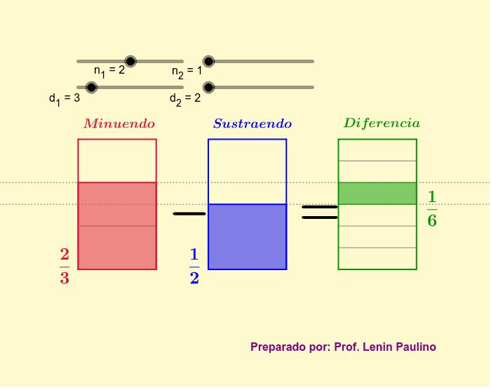 Con los deslizadores determina distintos minuendos y sustraendos, observa la propiedad de resta con mismo denominador y distinto. Presiona Intro para comenzar la actividad
