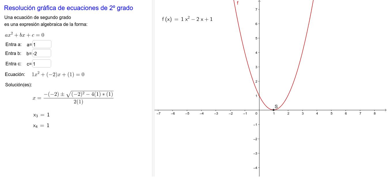 Representación Gráfica De Ecuaciones De Segundo Grado Geogebra