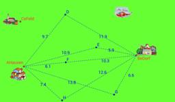 Ein Mittelpunkt - viele Mittelpunkte?
