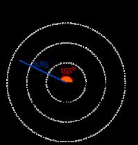 Ejemplo de gráfica en coordenadas polares