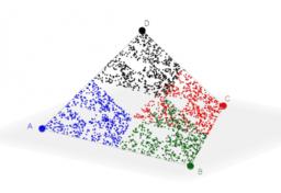 GeoGebra: Schneller, höher, stärker oder weniger ist mehr?