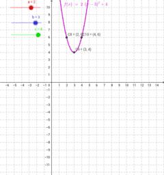 Estudio de funciones y hoja de cálculo_Práctico 3