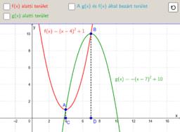 Függvény grafikonok által bezárt terület 2.