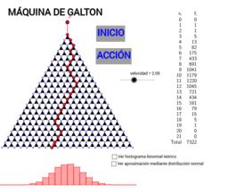 Máquina de Galton virtual