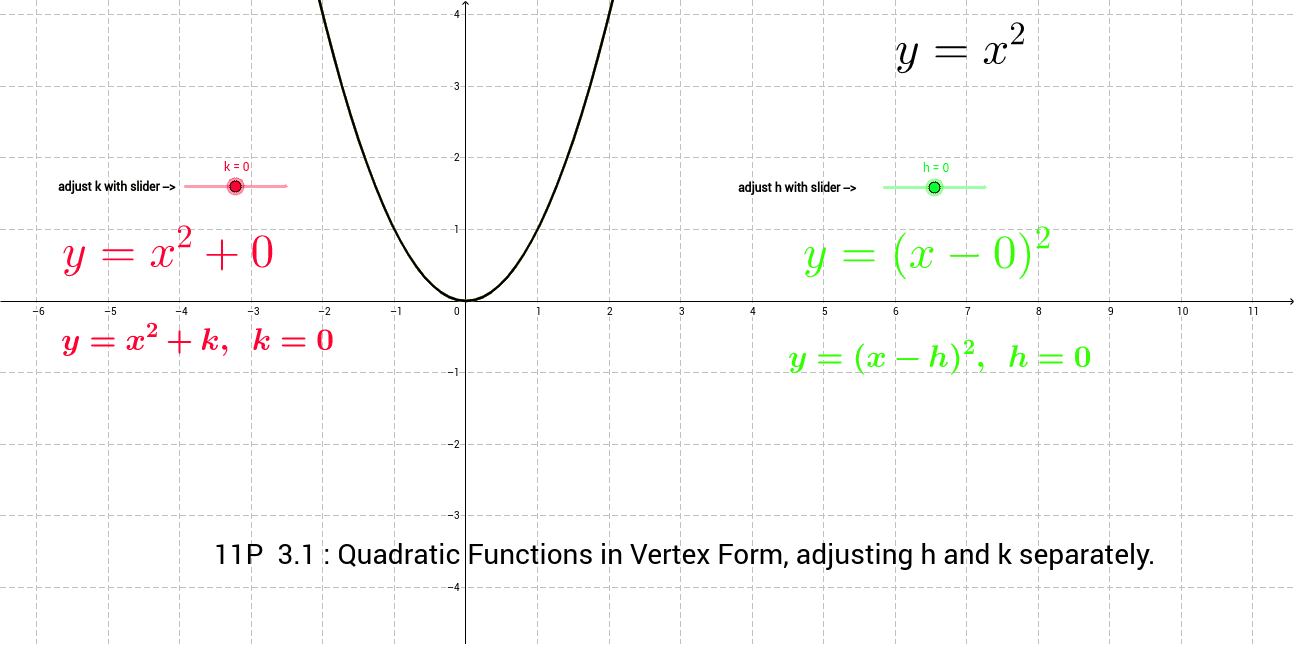 Graph Vertex Form Mersnoforum