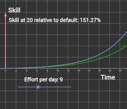 Exponential_comparison