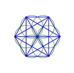 Rotating Connections