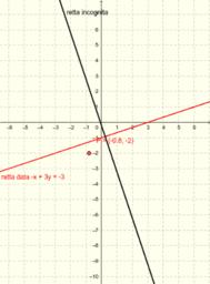 Retta passante per un punto e perpendicolare a una retta