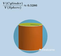 Cilindro de volumen máximo