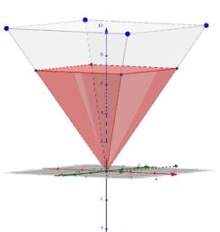 Altura de la piràmide quadrangular d'altura igual a la aresta bàsica en funció de la capacitat de la piràmide.