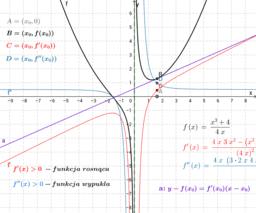 Funkcja, pochodna funkcji (2)