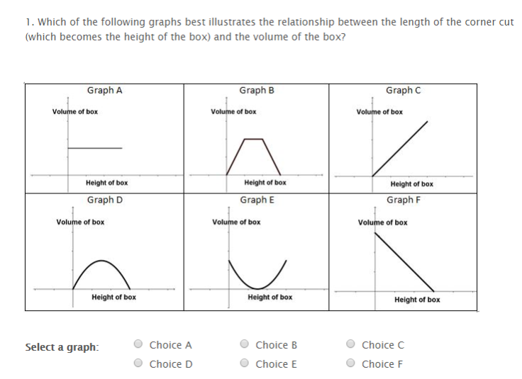 Which of the graphs did you choose?