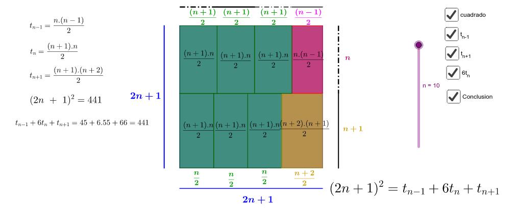 Propiedad de números triangulares Presiona Intro para comenzar la actividad