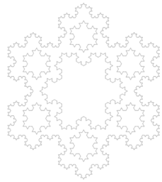 Nested Koch snowflakes