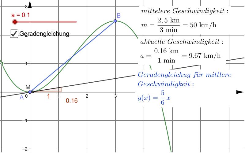 Teil 1 - Lösungen für die Geschwindigkeiten