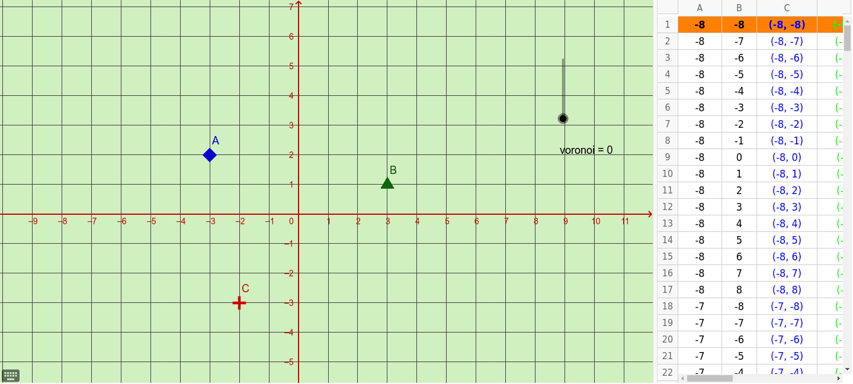 GeoGebra Applet Premeu Enter per iniciar l'activitat