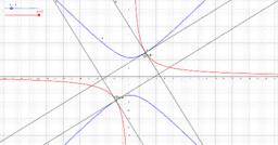 Orthogonality of level curves of harmonic conjugates
