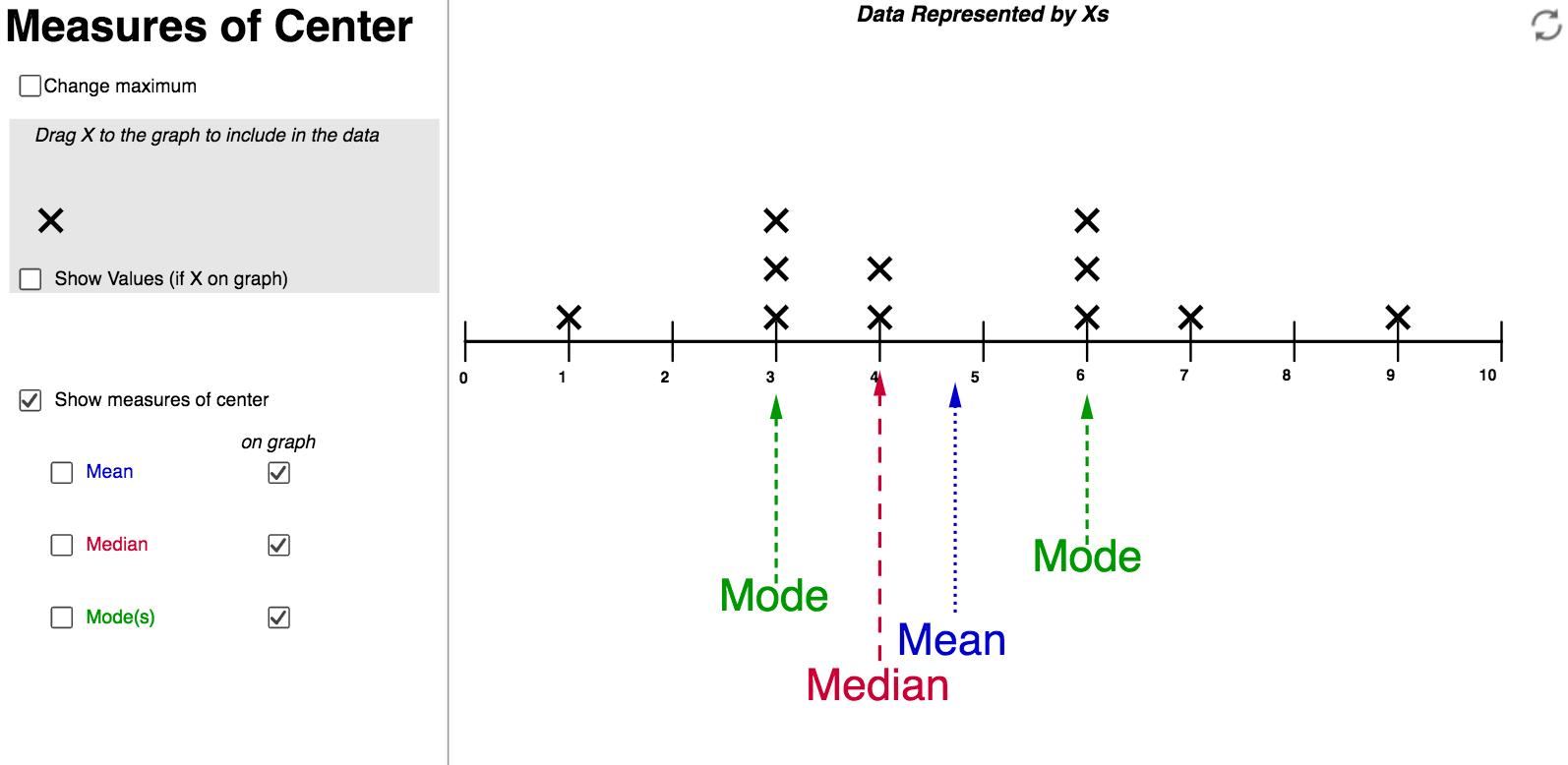 Measures of Center - Dot Plot