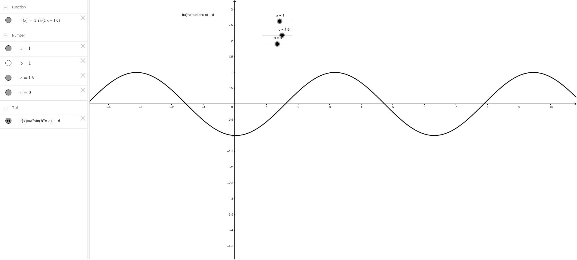 Sinusfunktion mit Parametern