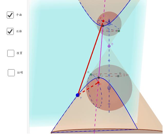 双曲線上の点Tと二つの焦点との距離の差は一定。 ワークシートを始めるにはEnter キーを押してください。