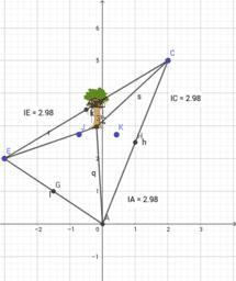 Applet 7: Treehouse Word Problem