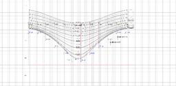 Lignes horaires d'un cadran solaire de berger